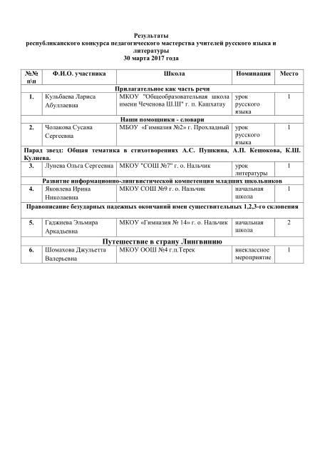 Республиканский конкурс педагог_мастер