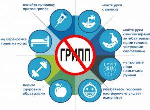КБГУ профилактика гриппа