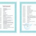 Независимая оценка качества КБГУ (1)