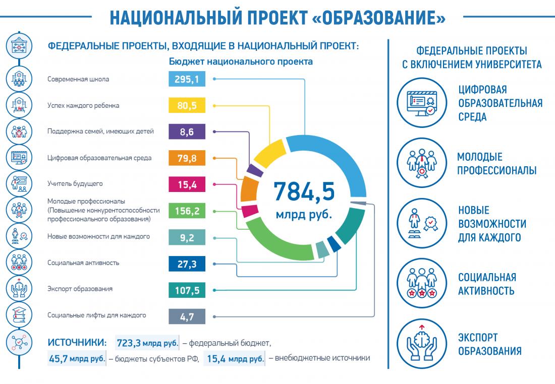 КБГУ примет участие в реализации национальных проектов