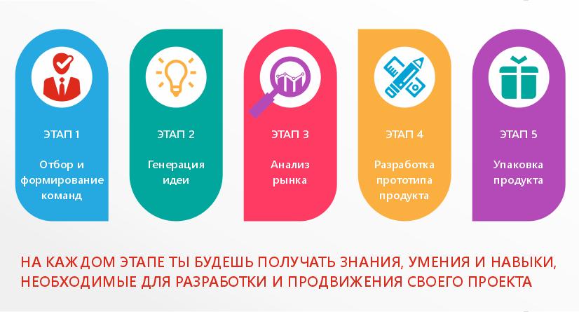 Цифровой прорыв КБГУ (1)