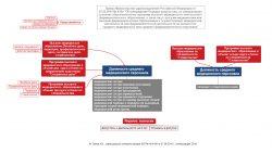 ИНФОРМАЦИЯ для СТУДЕНТОВ и ВЫПУСКНИКОВ МЕДИЦИНСКИХ и ФАРМАЦЕВТИЧЕСКИХ ВУЗОВ