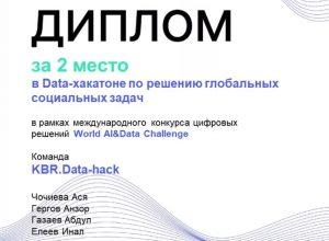 Команда аспирантов KBR.Data-hack нашего института заняли почетное II место в Data - хакатоне