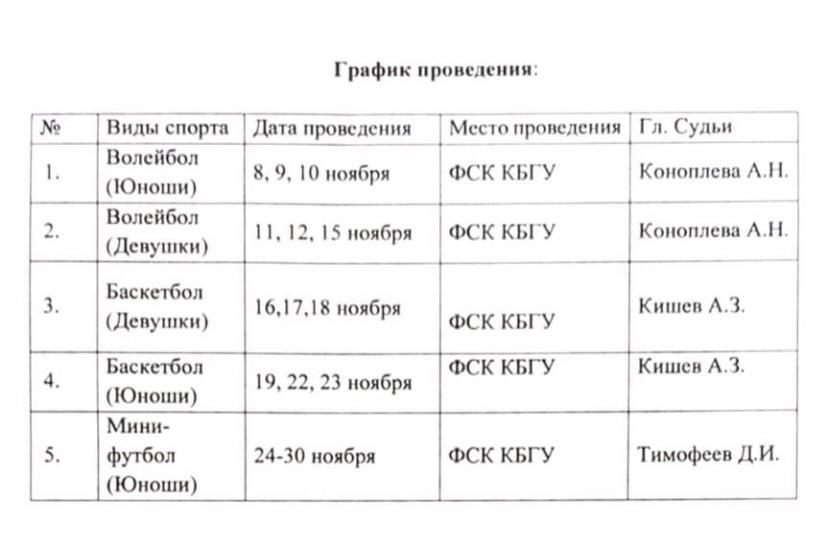 Спартакиада «Приз первокурсника»